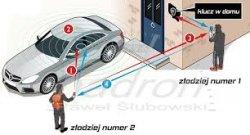 Kradną samochody przy pomocy walizki